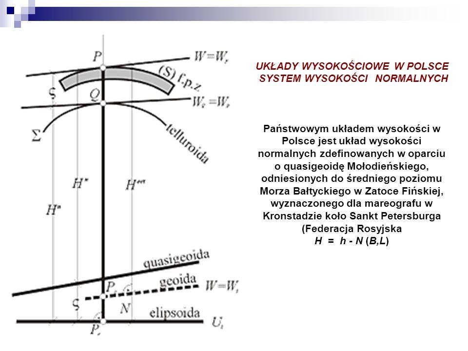 UKŁADY WYSOKOŚCIOWE W POLSCE SYSTEM WYSOKOŚCI NORMALNYCH Państwowym układem wysokości w Polsce jest układ wysokości normalnych zdefinowanych w oparciu