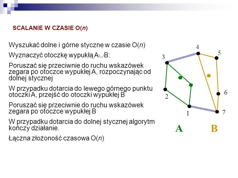 SCALANIE W CZASIE O(n) Wyszukać dolne i górne styczne w czasie O(n) Wyznaczyć otoczkę wypukłą A B: Poruszać się przeciwnie do ruchu wskazówek zegara p