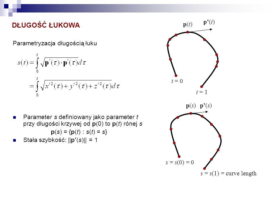 Parametryzacja długością łuku Parameter s definiowany jako parameter t przy długości krzywej od p(0) to p(t) rónej s p(s) = {p(t) : s(t) = s} Stała sz