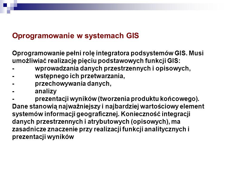 Oprogramowanie w systemach GIS Oprogramowanie pełni rolę integratora podsystemów GIS. Musi umożliwiać realizację pięciu podstawowych funkcji GIS: -wp