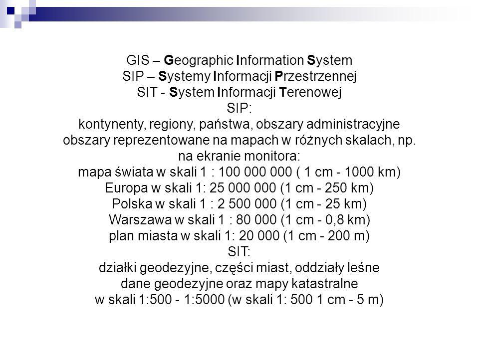 GIS – Geographic Information System SIP – Systemy Informacji Przestrzennej SIT - System Informacji Terenowej SIP: kontynenty, regiony, państwa, obszar