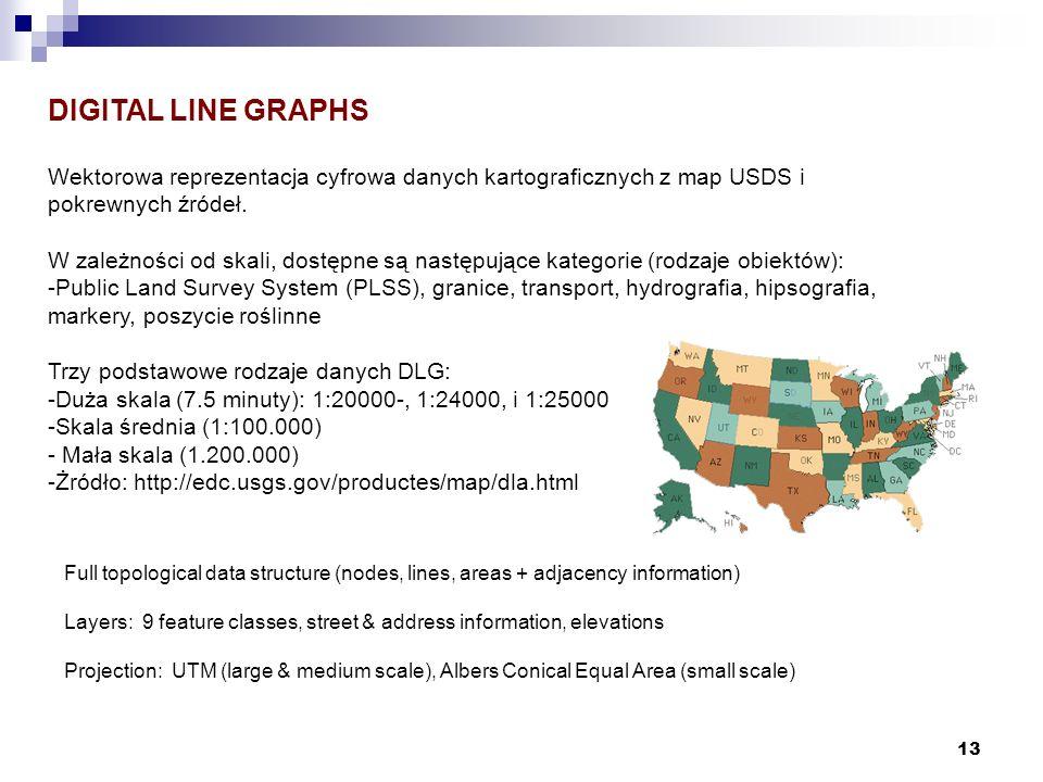 13 DIGITAL LINE GRAPHS Wektorowa reprezentacja cyfrowa danych kartograficznych z map USDS i pokrewnych źródeł. W zależności od skali, dostępne są nast