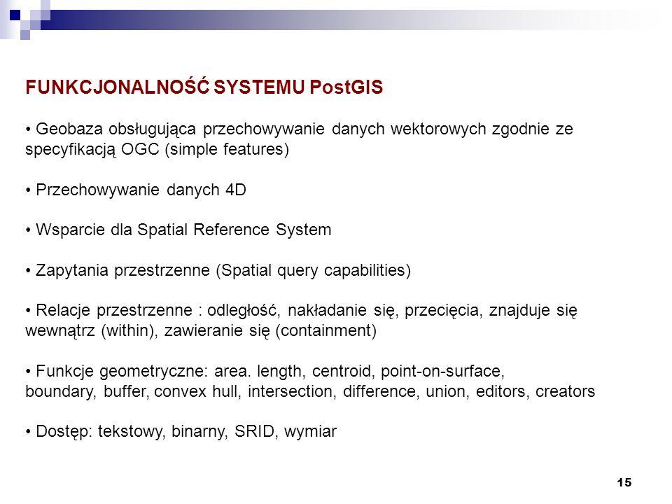 15 FUNKCJONALNOŚĆ SYSTEMU PostGIS Geobaza obsługująca przechowywanie danych wektorowych zgodnie ze specyfikacją OGC (simple features) Przechowywanie d
