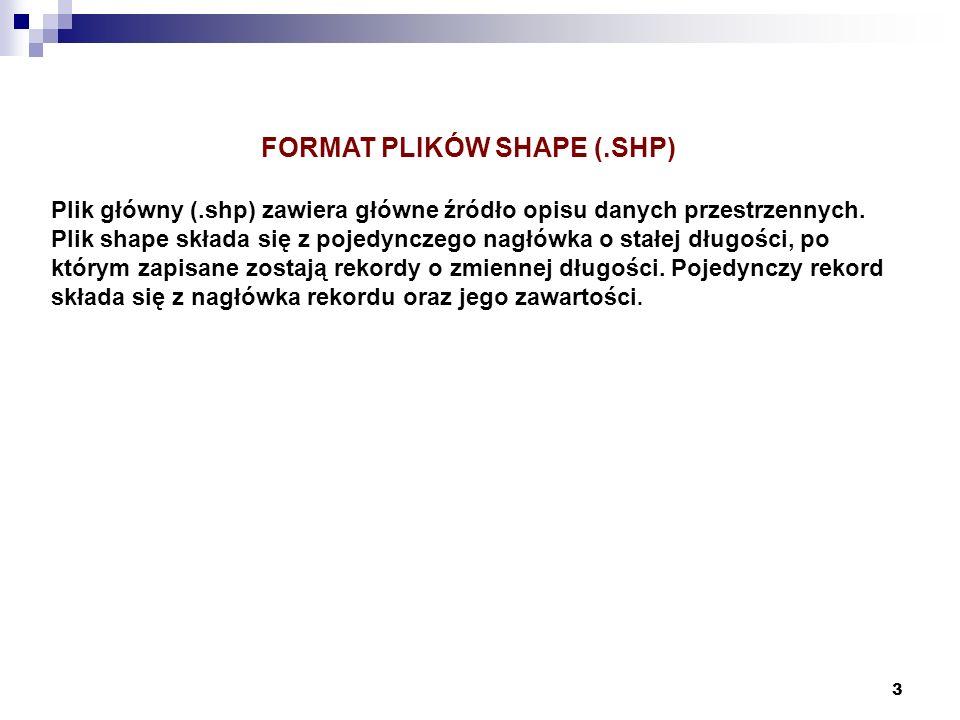 3 FORMAT PLIKÓW SHAPE (.SHP) Plik główny (.shp) zawiera główne źródło opisu danych przestrzennych. Plik shape składa się z pojedynczego nagłówka o sta
