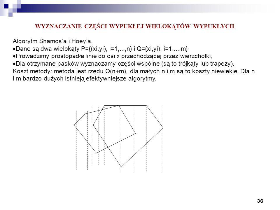 36 WYZNACZANIE CZĘŚCI WYPUKŁEJ WIELOKĄTÓW WYPUKŁYCH Algorytm Shamosa i Hoeya. Dane są dwa wielokąty P={(xi,yi), i=1,...,n} i Q={xi,yi), i=1,...,m} Pro
