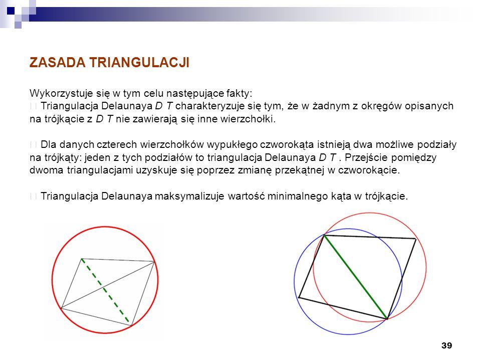 39 ZASADA TRIANGULACJI Wykorzystuje się w tym celu następujące fakty: Triangulacja Delaunaya D T charakteryzuje się tym, że w żadnym z okręgów opisany