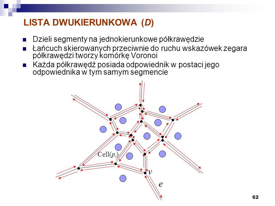 62 LISTA DWUKIERUNKOWA (D) Dzieli segmenty na jednokierunkowe półkrawędzie Łańcuch skierowanych przeciwnie do ruchu wskazówek zegara półkrawędzi tworz