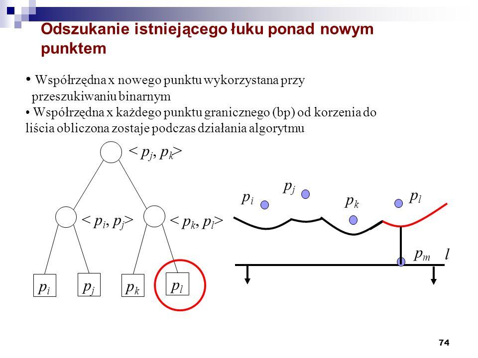 74 Odszukanie istniejącego łuku ponad nowym punktem pipi pjpj pkpk plpl Współrzędna x nowego punktu wykorzystana przy przeszukiwaniu binarnym Współrzę