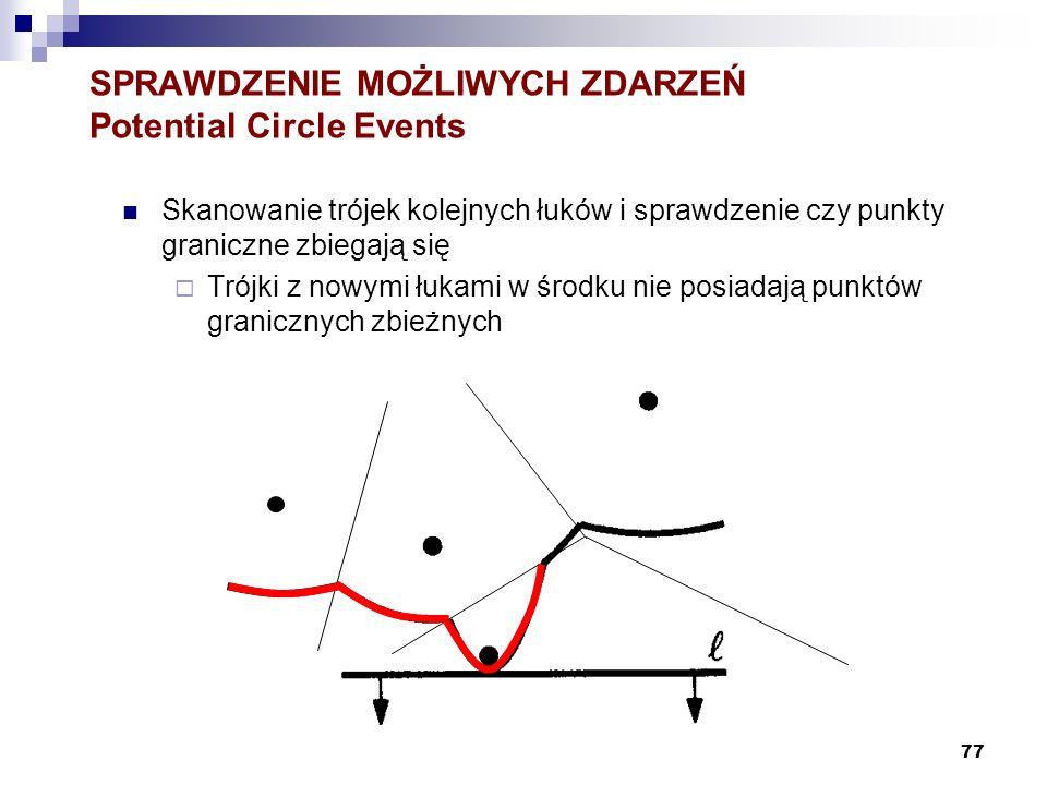 77 SPRAWDZENIE MOŻLIWYCH ZDARZEŃ Potential Circle Events Skanowanie trójek kolejnych łuków i sprawdzenie czy punkty graniczne zbiegają się Trójki z no