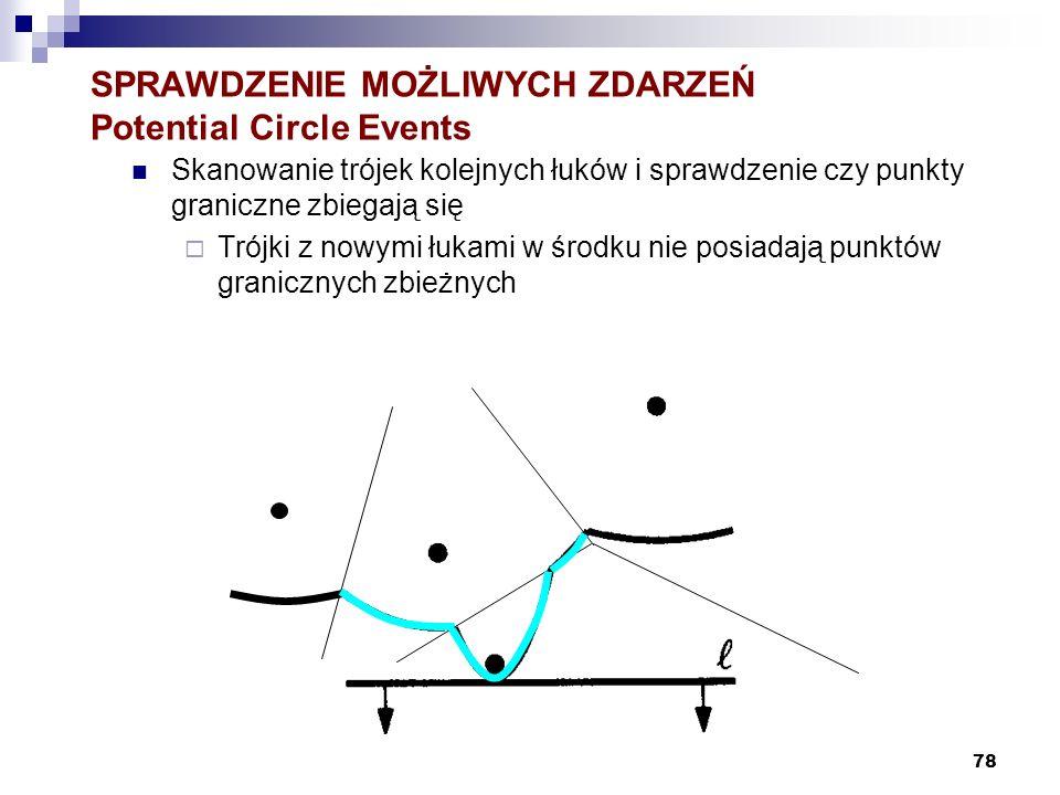 78 SPRAWDZENIE MOŻLIWYCH ZDARZEŃ Potential Circle Events Skanowanie trójek kolejnych łuków i sprawdzenie czy punkty graniczne zbiegają się Trójki z no