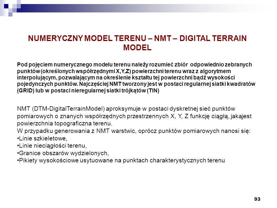 93 NUMERYCZNY MODEL TERENU – NMT – DIGITAL TERRAIN MODEL Pod pojęciem numerycznego modelu terenu należy rozumieć zbiór odpowiednio zebranych punktów (