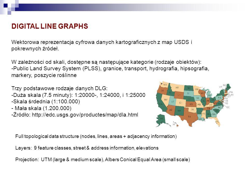 DIGITAL LINE GRAPHS Wektorowa reprezentacja cyfrowa danych kartograficznych z map USDS i pokrewnych źródeł. W zależności od skali, dostępne są następu