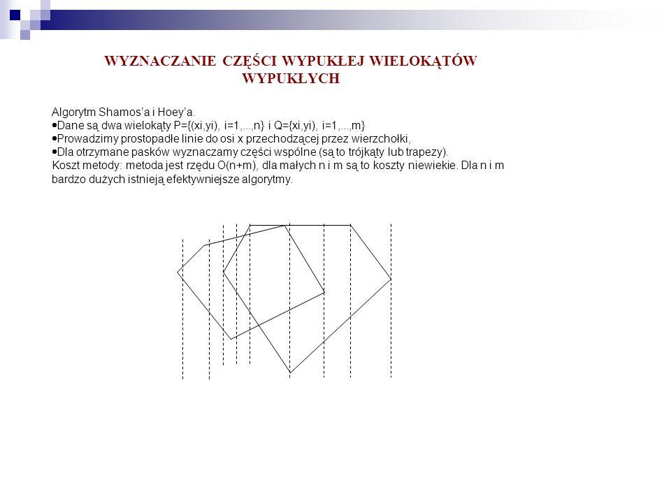 WYZNACZANIE CZĘŚCI WYPUKŁEJ WIELOKĄTÓW WYPUKŁYCH Algorytm Shamosa i Hoeya. Dane są dwa wielokąty P={(xi,yi), i=1,...,n} i Q={xi,yi), i=1,...,m} Prowad