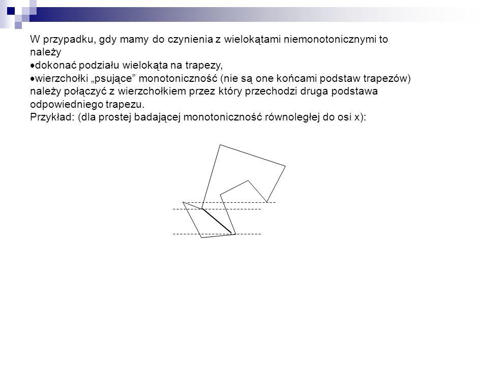 W przypadku, gdy mamy do czynienia z wielokątami niemonotonicznymi to należy dokonać podziału wielokąta na trapezy, wierzchołki psujące monotoniczność