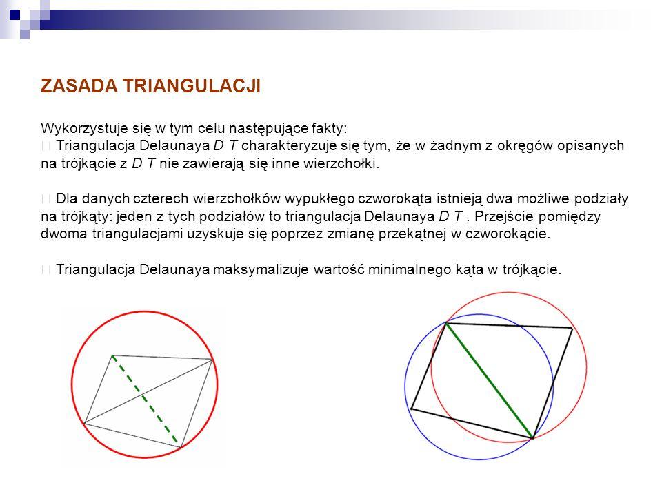 ZASADA TRIANGULACJI Wykorzystuje się w tym celu następujące fakty: Triangulacja Delaunaya D T charakteryzuje się tym, że w żadnym z okręgów opisanych