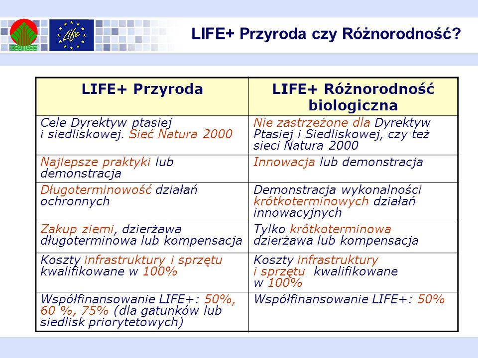 LIFE+ PrzyrodaLIFE+ Różnorodność biologiczna Cele Dyrektyw ptasiej i siedliskowej. Sieć Natura 2000 Nie zastrzeżone dla Dyrektyw Ptasiej i Siedliskowe