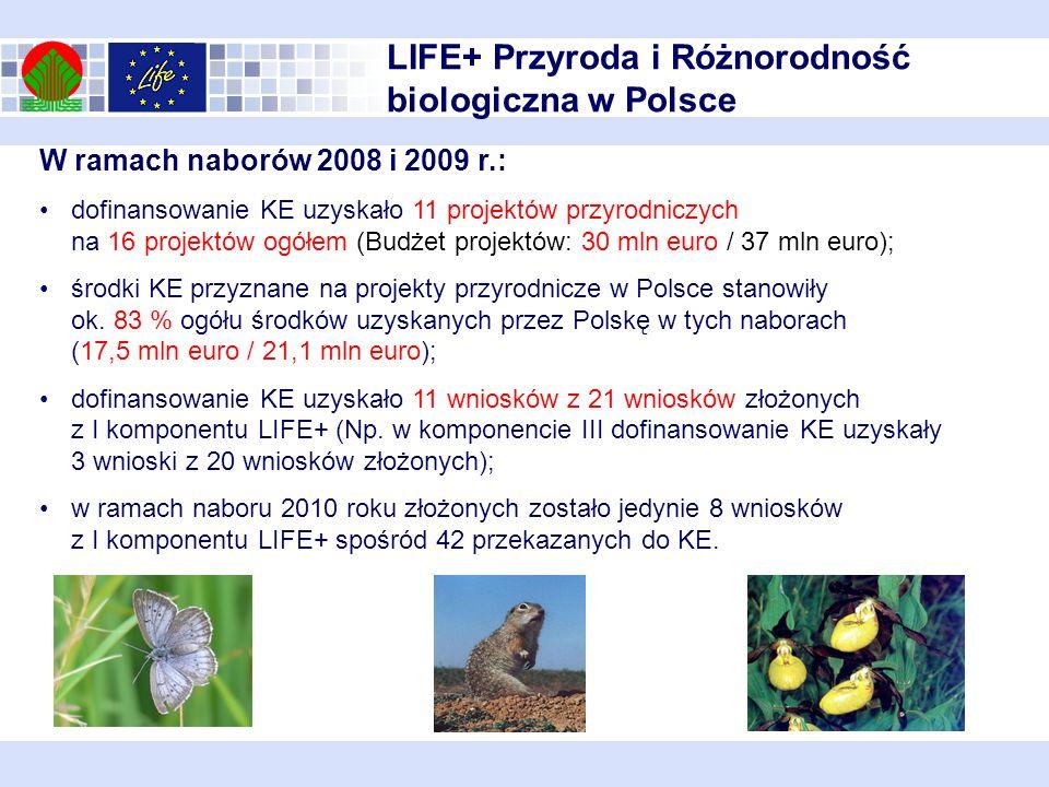 LIFE+ Przyroda i Różnorodność biologiczna w Polsce W ramach naborów 2008 i 2009 r.: dofinansowanie KE uzyskało 11 projektów przyrodniczych na 16 proje