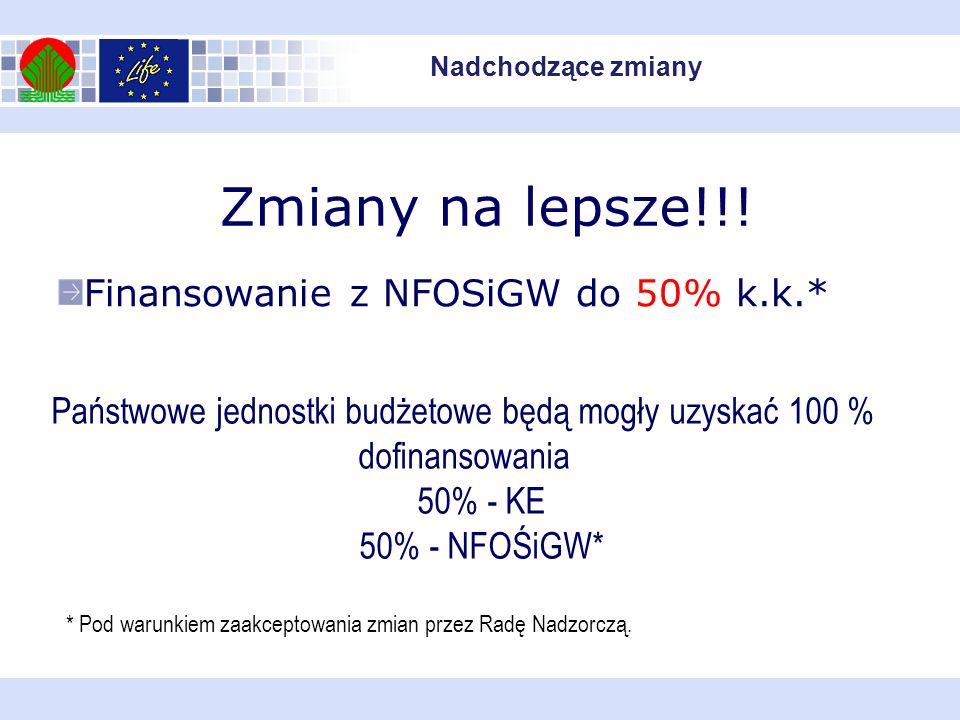 Zmiany na lepsze!!! Finansowanie z NFOSiGW do 50% k.k.* Państwowe jednostki budżetowe będą mogły uzyskać 100 % dofinansowania 50% - KE 50% - NFOŚiGW*