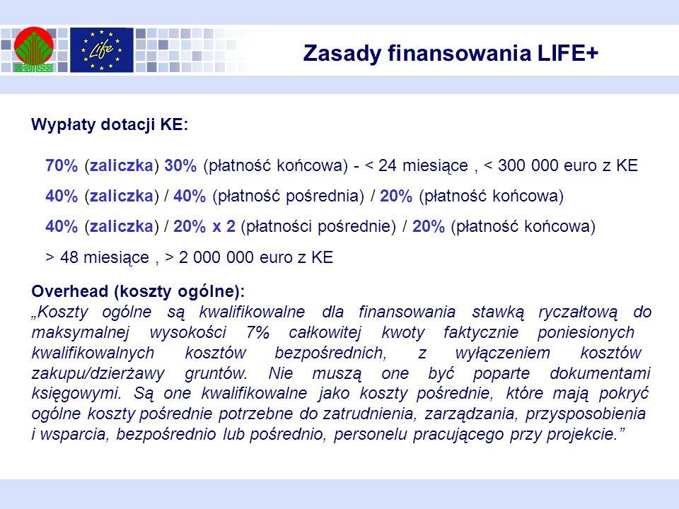 Wypłaty dotacji KE: 70% (zaliczka) 30% (płatność końcowa) - < 24 miesiące, < 300 000 euro z KE 40% (zaliczka) / 40% (płatność pośrednia) / 20% (płatno