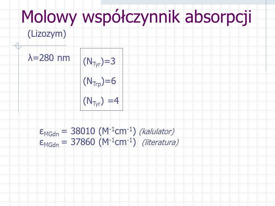 Molowy współczynnik absorpcji (Lizozym) λ=280 nm ε MGdn = 38010 (M -1 cm -1 ) (kalulator) ε MGdn = 37860 (M -1 cm -1 ) (literatura) (N Tyr )=3 (N Trp
