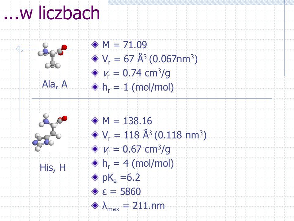M = 71.09 V r = 67 Å 3 (0.067nm 3 ) v r = 0.74 cm 3 /g h r = 1 (mol/mol)...w liczbach Ala, A His, H M = 138.16 V r = 118 Å 3 (0.118 nm 3 ) v r = 0.67