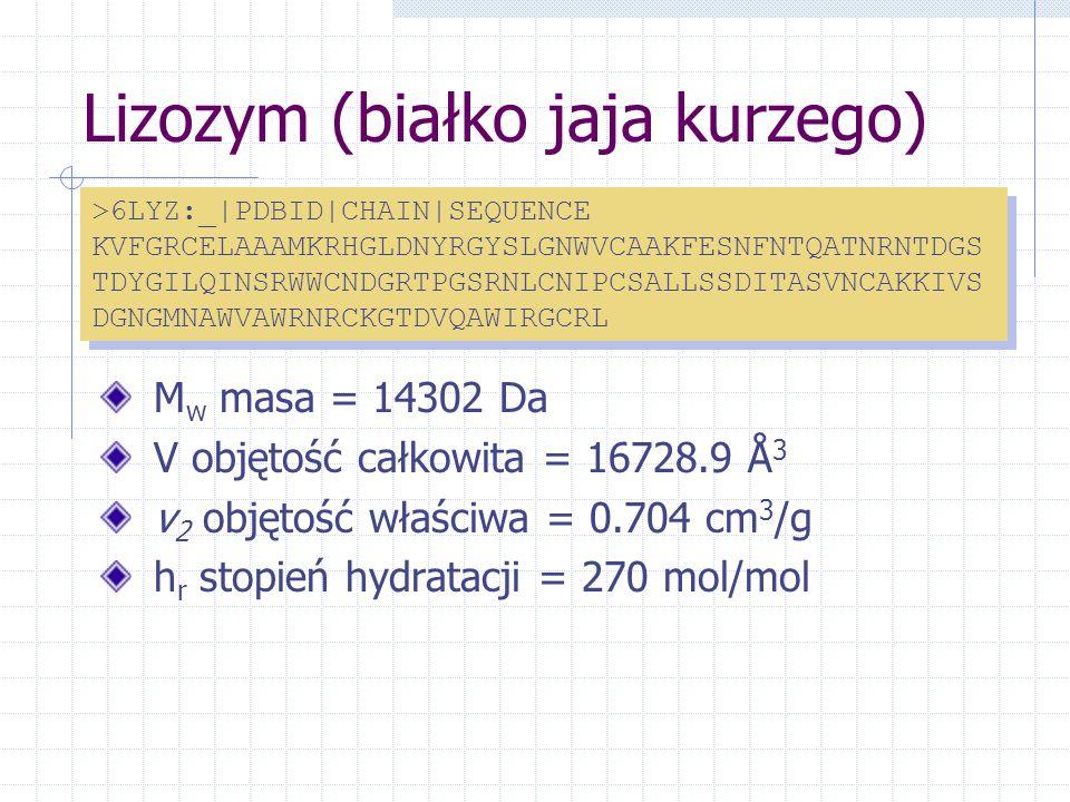 Lizozym (białko jaja kurzego) M w masa = 14302 Da V objętość całkowita = 16728.9 Å 3 v 2 objętość właściwa = 0.704 cm 3 /g h r stopień hydratacji = 27