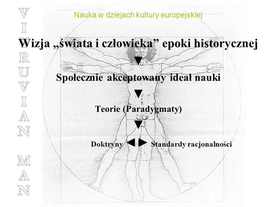 Nauka w dziejach kultury europejskiej Wizja świata i człowieka epoki historycznej Społecznie akceptowany ideał nauki Teorie (Paradygmaty) Doktryny Sta