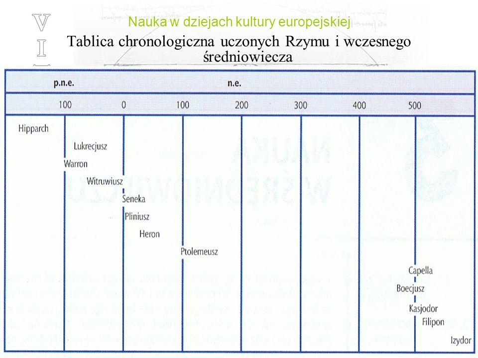 Nauka w dziejach kultury europejskiej Tablica chronologiczna uczonych Rzymu i wczesnego średniowiecza
