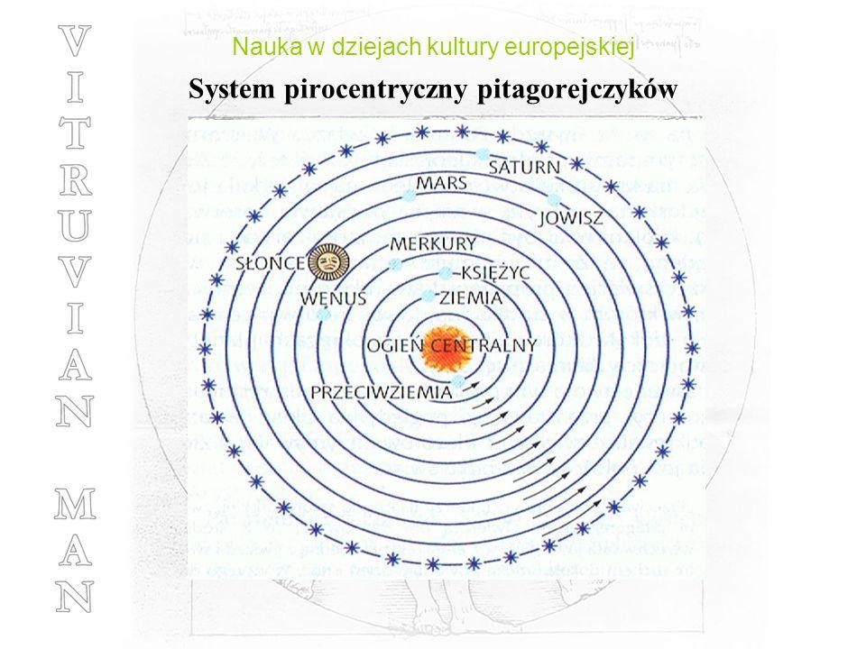 Nauka w dziejach kultury europejskiej System pirocentryczny pitagorejczyków