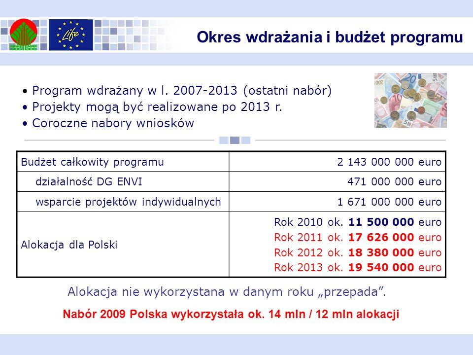 Okres wdrażania i budżet programu Program wdrażany w l. 2007-2013 (ostatni nabór) Projekty mogą być realizowane po 2013 r. Coroczne nabory wniosków Bu