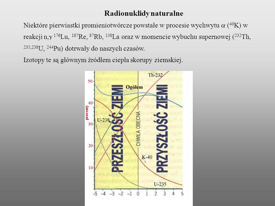 Radionuklidy naturalne Niektóre pierwiastki promieniotwórcze powstałe w procesie wychwytu ( 40 K) w reakcji n, 176 Lu, 187 Re, 87 Rb, 138 La oraz w mo