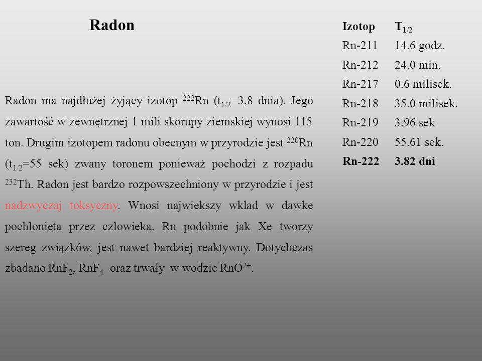 IzotopT 1/2 Rn-21114.6 godz. Rn-21224.0 min. Rn-2170.6 milisek. Rn-21835.0 milisek. Rn-2193.96 sek Rn-22055.61 sek. Rn-2223.82 dni Radon Radon ma najd