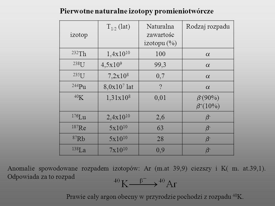 Ważniejsze pochodne naturalne izotopy promieniotwórcze izotop T 1/2 (lat)Nuklid macierzysty Zawartość w skorupie ziemskiej Rodzaj rozpadu 234 U2,5x10 5 lat 238 U5x10 9 t 226 Ra1600 lat 238 U3,4x10 7 t 222 Rn3,8 dnia 238 U210 t 228 Ra5,7 lat 232 Th10 5 t 224 Ra3,66 dnia 232 Th172 t 212 Pb10,6 godz 238 U20 t - 210 Pb22,3 lat 238 U4,3x10 5 t - 228 Ac6,13 godz 232 Th12 t - 210 Po138,4 dnia 238 U7400 t