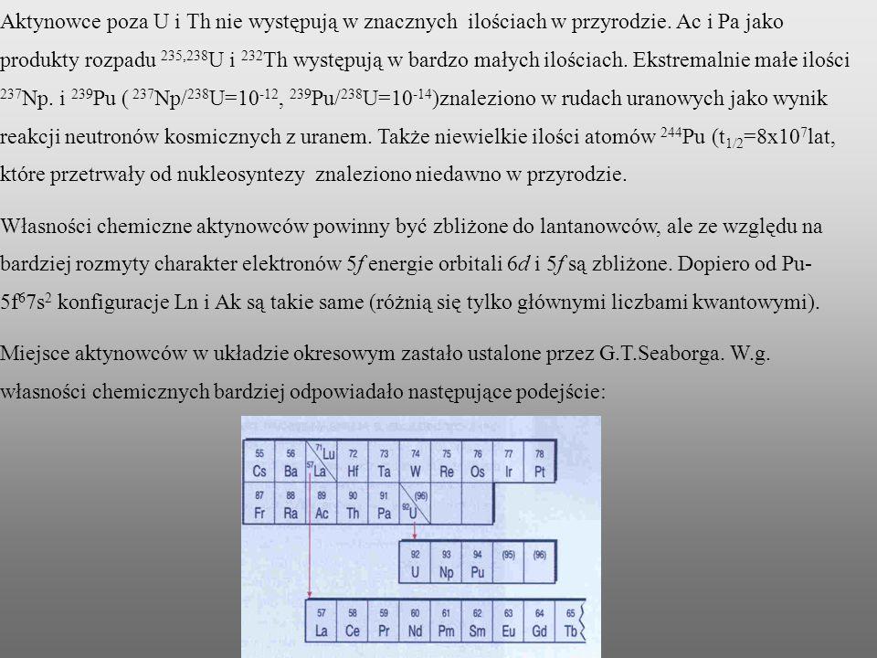 Aktynowce poza U i Th nie występują w znacznych ilościach w przyrodzie. Ac i Pa jako produkty rozpadu 235,238 U i 232 Th występują w bardzo małych ilo