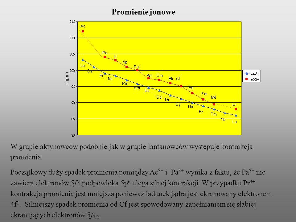 Promienie jonowe W grupie aktynowców podobnie jak w grupie lantanowców występuje kontrakcja promienia Początkowy duży spadek promienia pomiędzy Ac 3+