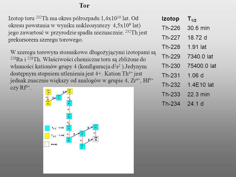 IzotopT 1/2 Th-22630.6 min Th-22718.72 d Th-2281.91 lat Th-2297340.0 lat Th-23075400.0 lat Th-2311.06 d Th-2321.4E10 lat Th-23322.3 min Th-23424.1 d I