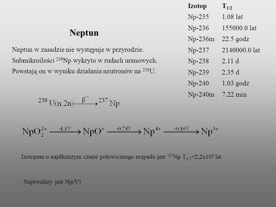 IzotopT 1/2 Np-2351.08 lat Np-236155000.0 lat Np-236m22.5 godz Np-2372140000.0 lat Np-2382.11 d Np-2392.35 d Np-2401.03 godz Np-240m7.22 min Neptun Ne