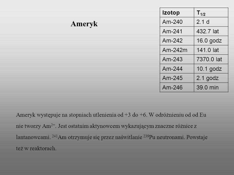 IzotopT 1/2 Am-2402.1 d Am-241432.7 lat Am-24216.0 godz Am-242m141.0 lat Am-2437370.0 lat Am-24410.1 godz Am-2452.1 godz Am-24639.0 min Ameryk Ameryk