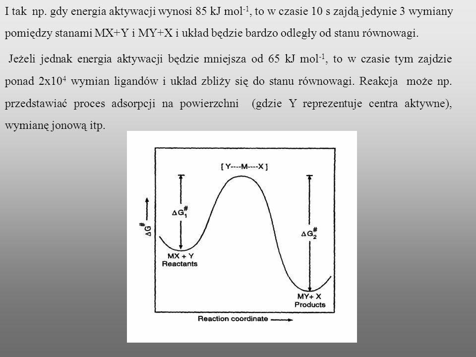 I tak np. gdy energia aktywacji wynosi 85 kJ mol -1, to w czasie 10 s zajdą jedynie 3 wymiany pomiędzy stanami MX+Y i MY+X i układ będzie bardzo odleg