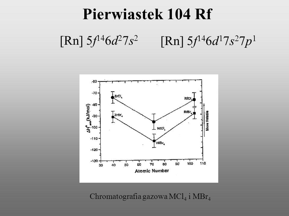 Hydroliza w Grupie 4 Ti>Rf>Zr>Hf OM+M+ H H