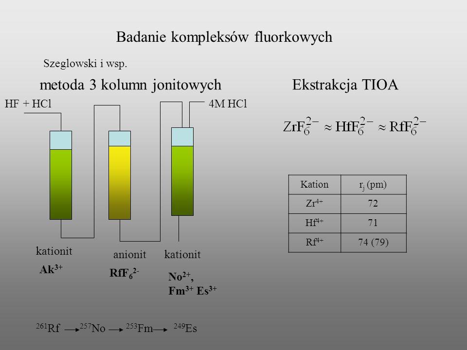 Pierwiastek 105 Db [Rn] 5f 14 6d 3 7s 2