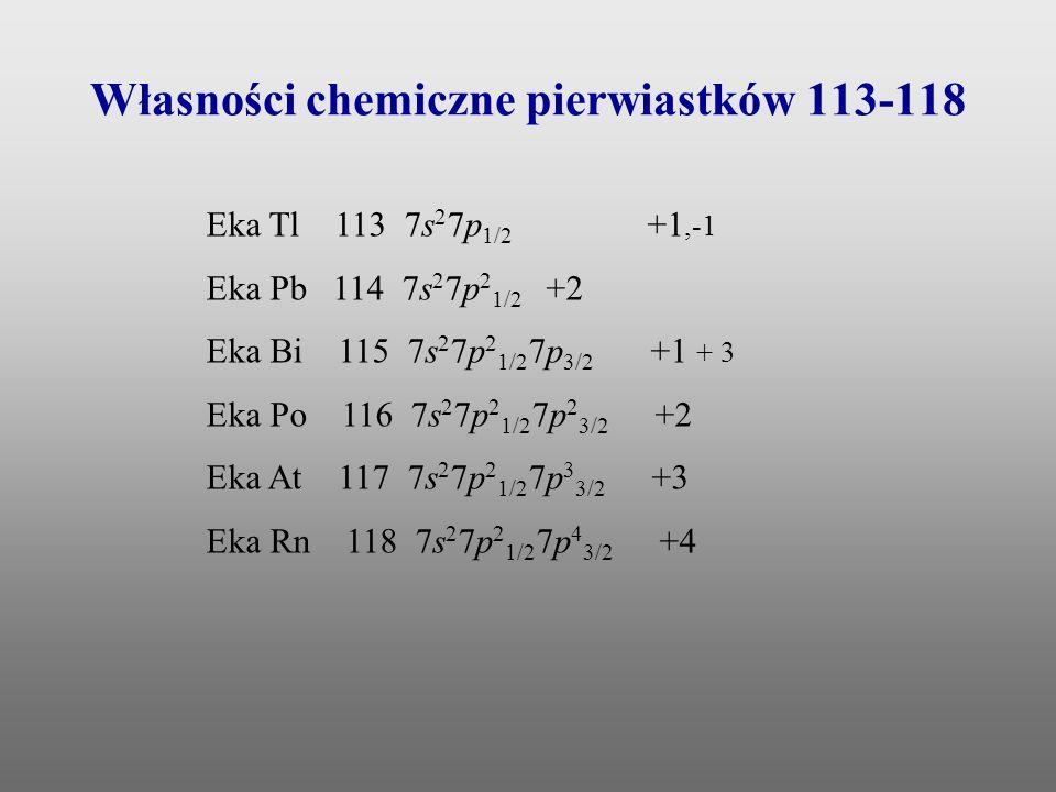 Własności chemiczne pierwiastków 113-118 Eka Tl 113 7s 2 7p 1/2 +1,-1 Eka Pb 114 7s 2 7p 2 1/2 +2 Eka Bi 115 7s 2 7p 2 1/2 7p 3/2 +1 + 3 Eka Po 116 7s