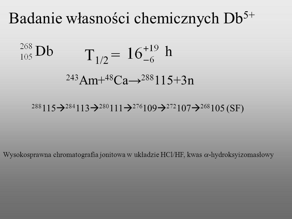 Badanie własności chemicznych Db 5+ T 1/2 = h 243 Am+ 48 Ca 288 115+3n 288 115 284 113 280 111 276 109 272 107 268 105 (SF) Wysokosprawna chromatograf