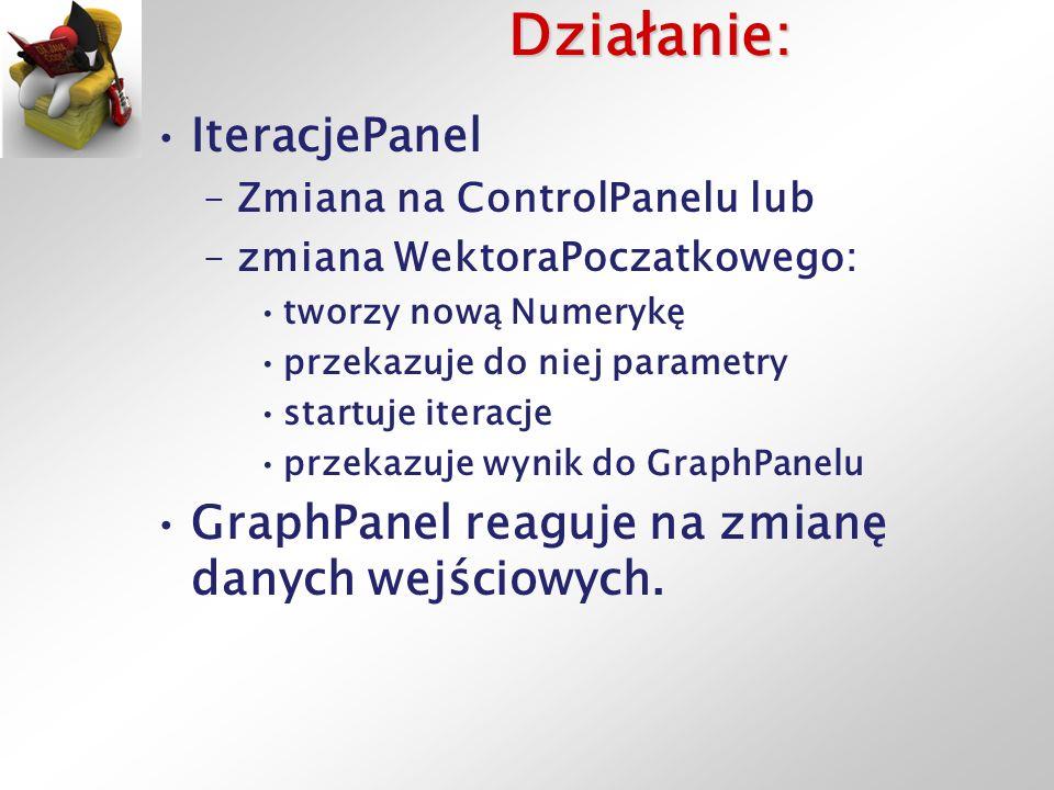 Działanie: IteracjePanel –Zmiana na ControlPanelu lub –zmiana WektoraPoczatkowego: tworzy nową Numerykę przekazuje do niej parametry startuje iteracje przekazuje wynik do GraphPanelu GraphPanel reaguje na zmianę danych wejściowych.