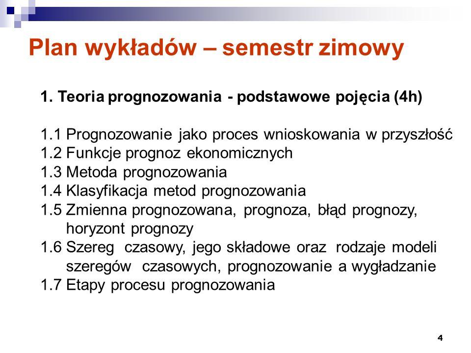 4 Plan wykładów – semestr zimowy 1.Teoria prognozowania - podstawowe pojęcia (4h) 1.1 Prognozowanie jako proces wnioskowania w przyszłość 1.2 Funkcje