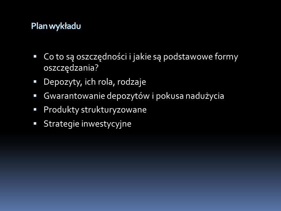 AktywaPasywa 100 tys.$ (na czerwone) Akcje banku 100 tys.