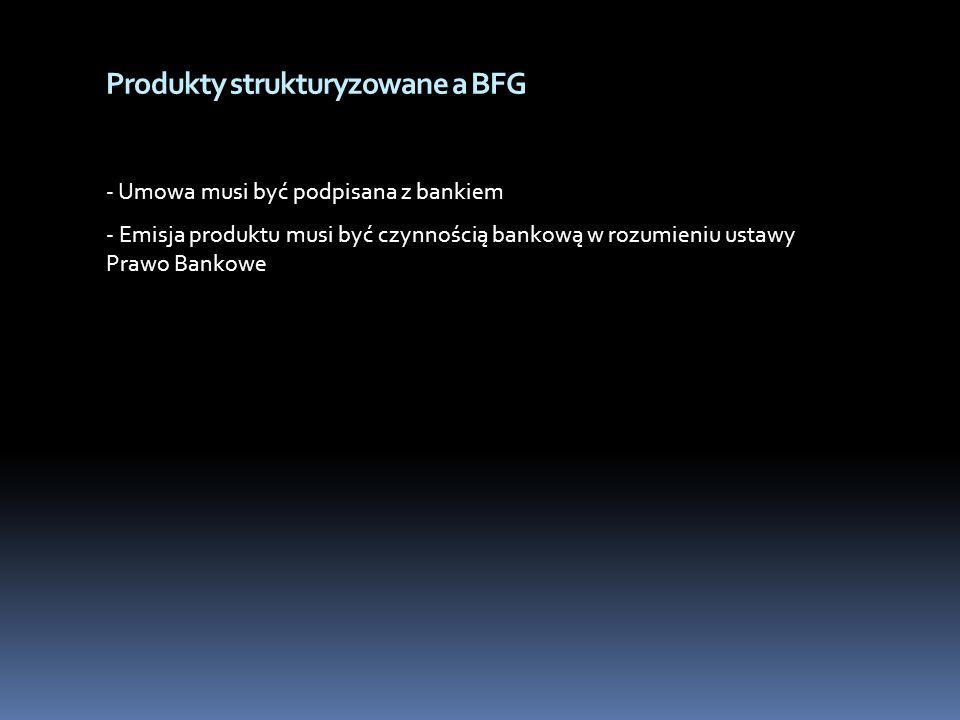Produkty strukturyzowane a BFG - Umowa musi być podpisana z bankiem - Emisja produktu musi być czynnością bankową w rozumieniu ustawy Prawo Bankowe
