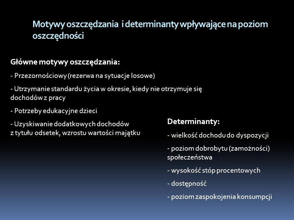 Wartość rynku produktów strukturyzowanych w Polsce Liczba i wartość sprzedanych produktów strukturyzowanych w Polsce latach 2005-2010 (dane kwartalne) Źródło: Komisja Nadzoru Finansowego, Produkty strukturyzowane w Polsce w latach 2000-2010, Warszawa, grudzień 2010, s.