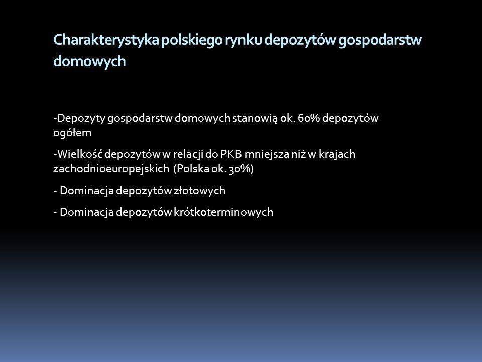 Charakterystyka polskiego rynku depozytów gospodarstw domowych -Depozyty gospodarstw domowych stanowią ok. 60% depozytów ogółem -Wielkość depozytów w