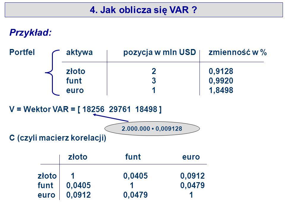 4.Jak oblicza się VAR . Przykład cd.